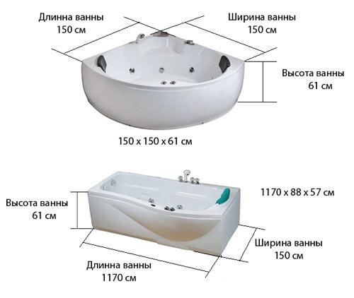 угловые ванны размеры фото цены