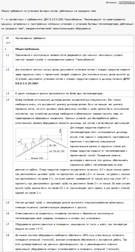 Инструкция По Эксплуатации Котлов Gefest.Doc