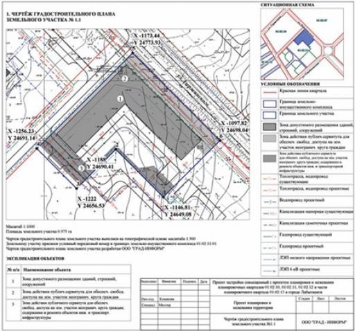 Чертеж Градостроительного Плана Земельного Участка образец
