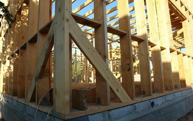 Строительство каркасного дома своими руками пошаговая инструкция