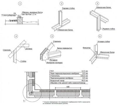 Строительство домов по каркасной технологии.  Схемы.