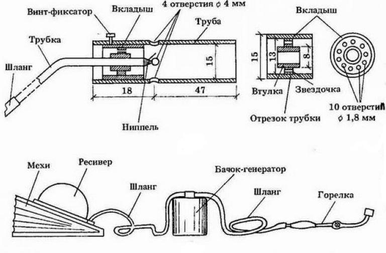 Изготовление горелки газовой своими руками