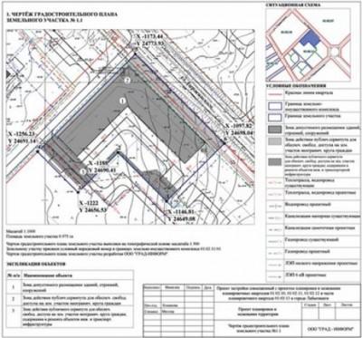 Градостроительный план земельного участка (ГПЗУ) станет основным разрешительным документом для застройщика.