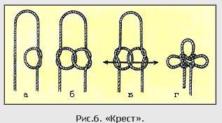 Как сделать петлю бисером 31