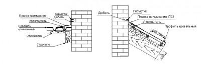Гораздо жестче требования к креплению профнастила на крыше дома.  В этом случае основным крепежом являются...