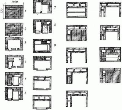 Отопительно-варочная печь конструкции К.Я. Буслаева - Строим печи и камины.