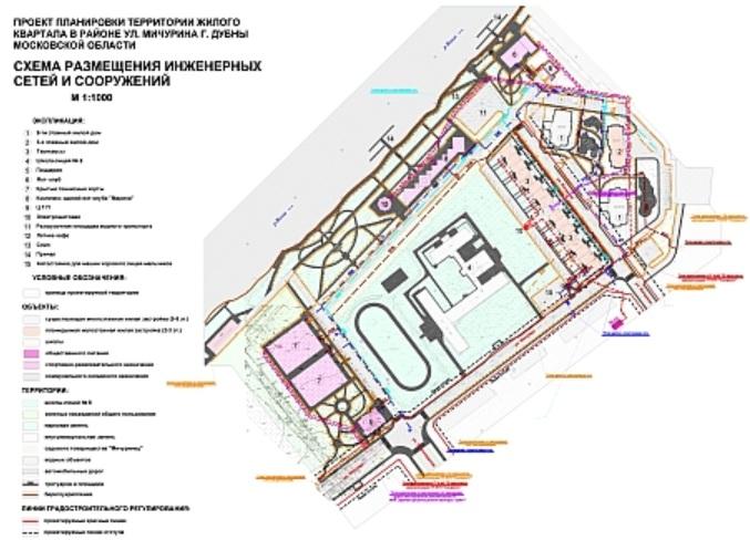 Пример проекта планировки