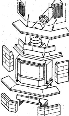 Схема устройства камина Кладка камина существенно не отличается от печной.  Некоторые сложности могут возникнуть с...