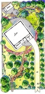 Самодельный план участка выглядит так.