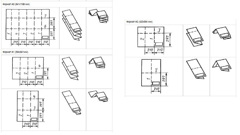 Схема складывания чертежей