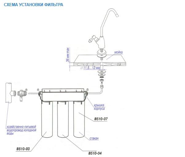 Схема установки фильтра для