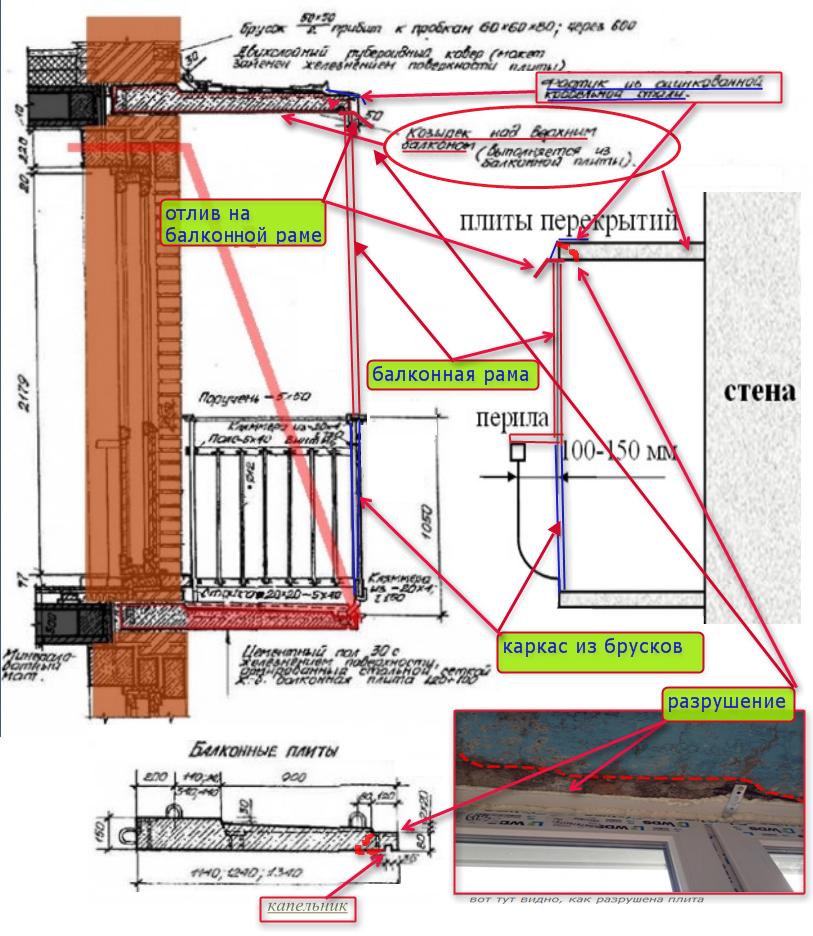 Ремонт и утепление балконного козырька (крыша, отлив).
