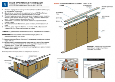 Устройство обвязки стен из СИП панелей