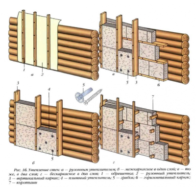 Утепление стен: а - рулонным утеплителем; б - межкаркасное в один слой; в - то же, в два слоя; г - бескаркасное в два...