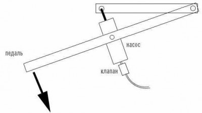 Как сделать клапан на насос 63