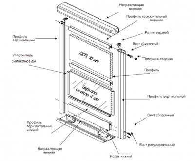 Вот схема, как сделать дверь своими руками (как сделать двери своими руками).